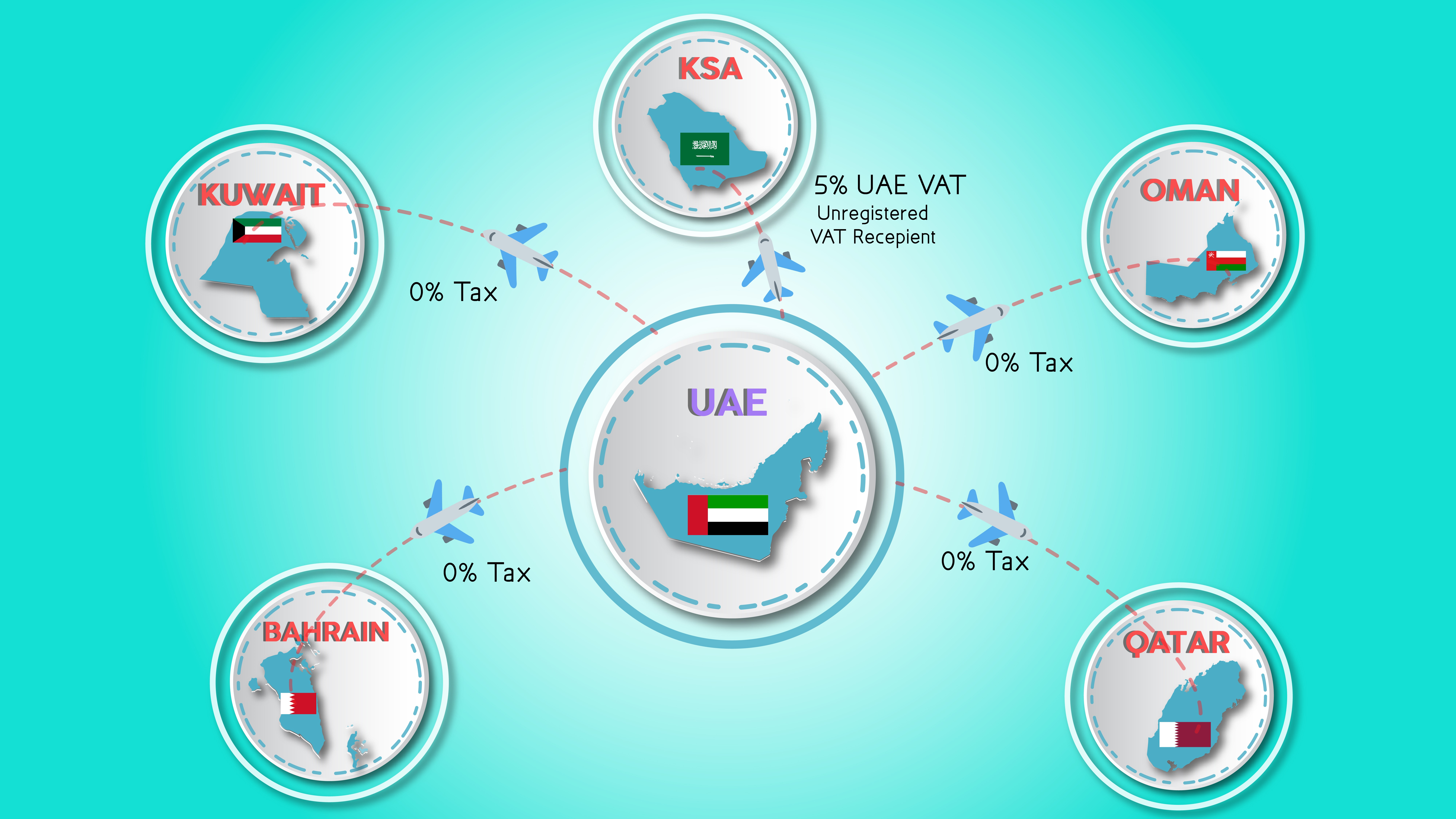 How To Raise Gcc Invoices In Uae With A Free Excel Dowload