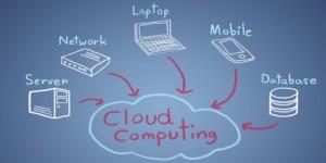 Top 5 Sebab Mengapa Perisian Perakaunan Cloud