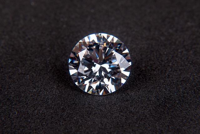 Jewelry Business