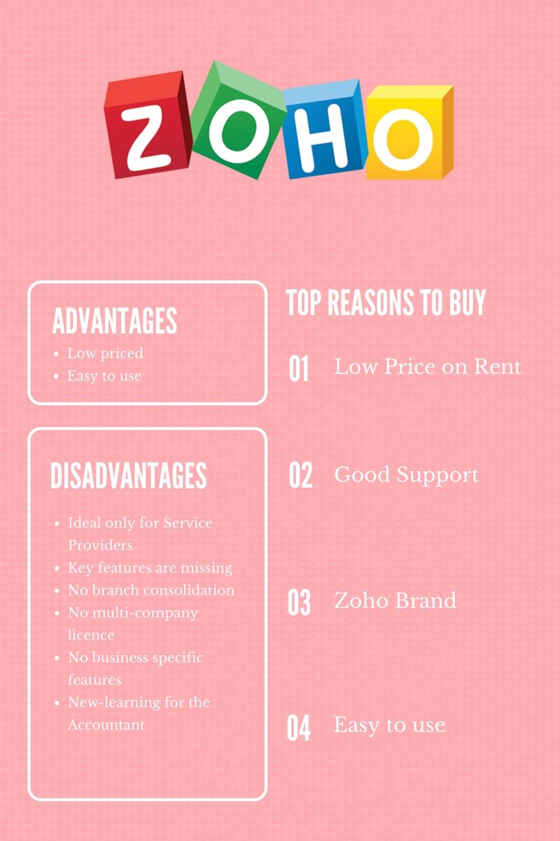 Zoho GST Software